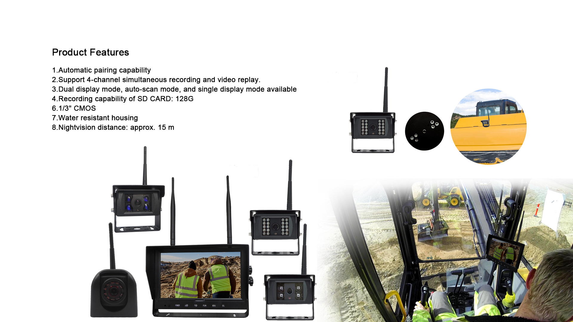 2.4GHz Digital Wireless Quad-view System